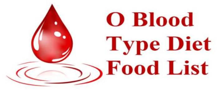 type o blood diet food list | top-diet